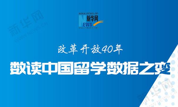 [考動力]改革開放40年 數讀中國留學數據之變