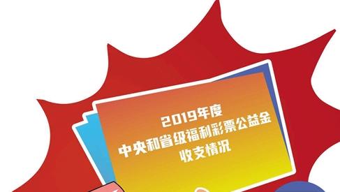 廣東省級留成公益金逾4億元
