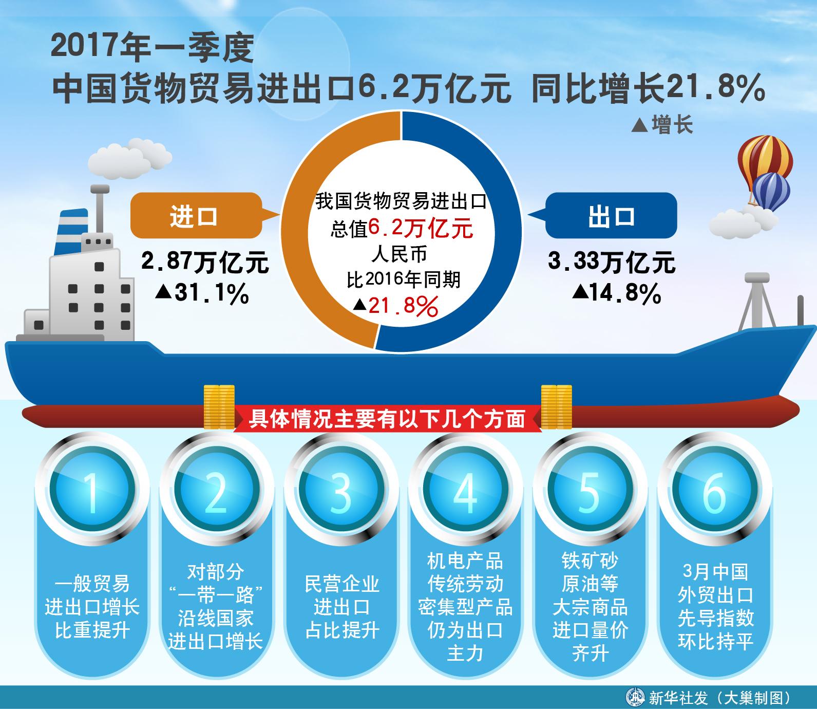 中國經濟對外吸引力下降了嗎