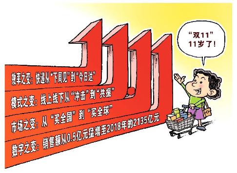 """從進博會到""""雙11"""",消費升級的新動能正澎湃"""