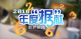 """創意動畫:2016年度""""據""""獻"""
