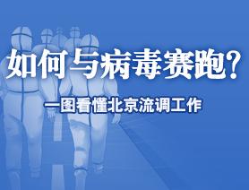 如何與病毒賽跑?一圖看懂北京流調工作
