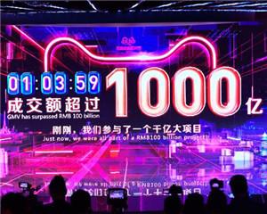 """""""双11""""购物节进入第十一个年头——折射中国市场巨大消费潜力"""