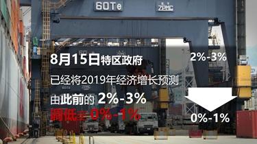 再亂下去,不知香港經濟會打幾折?