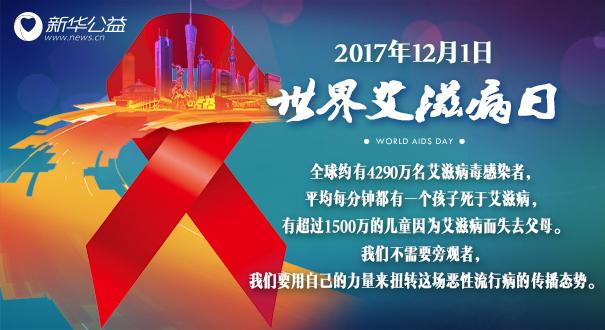 12月1日,世界艾滋病日