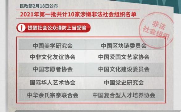民政部公布2021年第一批涉嫌非法社會組織名單
