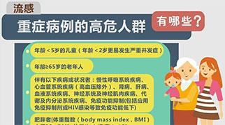圖表:流感重症病例的高危人群有哪些?