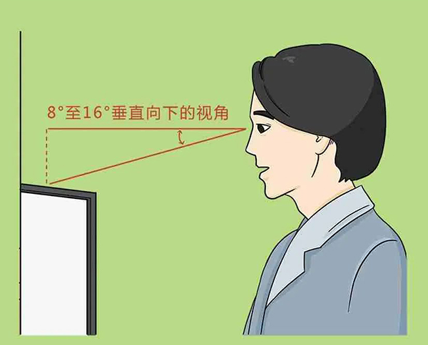 手機、電腦、電視看久了,眼睛不適怎麼辦?
