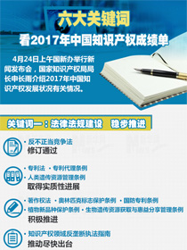 六大關鍵詞看2017年中國知識産權成績單