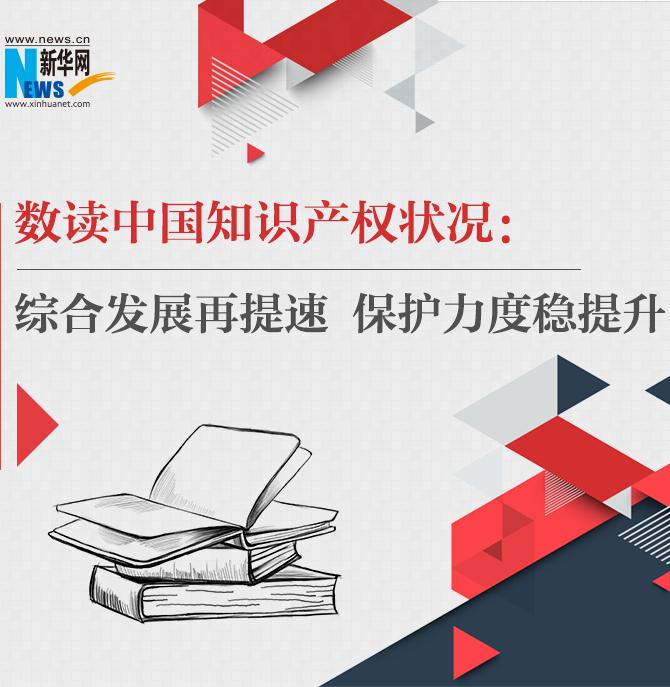 數讀中國知識産權狀況