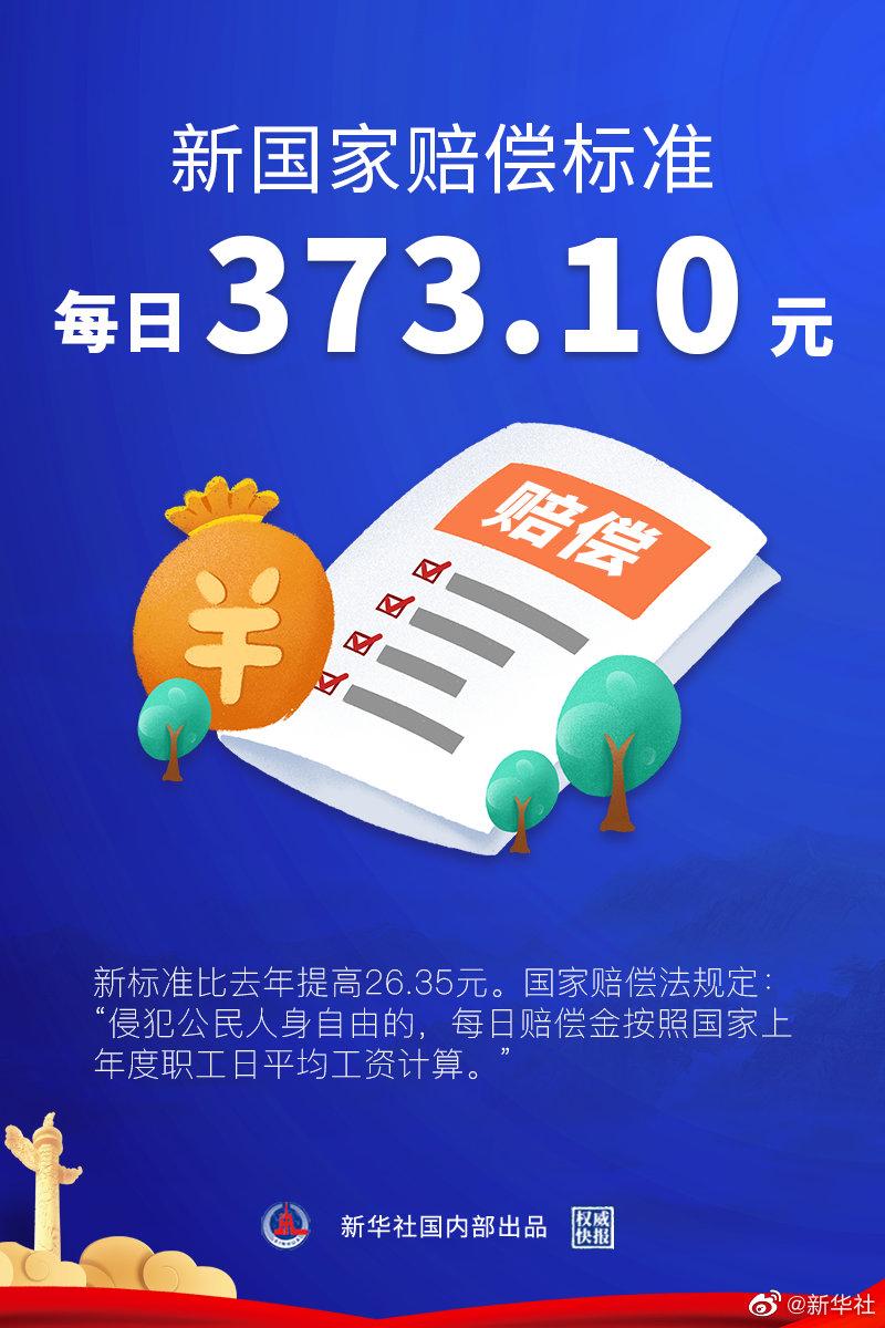新國家賠償標準每日373.10元