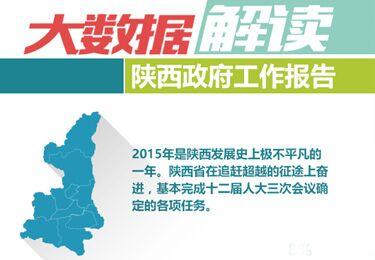 大数据解读陕西政府工作报告