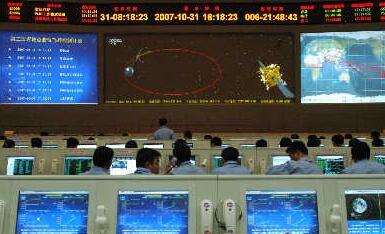 北京航天飛控中心青年科技人員素描
