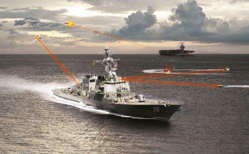 CNN披露美海軍首款現役激光武器