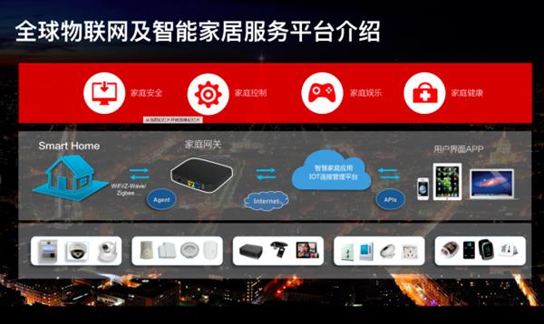 鵬博士創新發展,燃亮寬帶中國