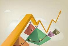 看多情緒水漲船高 多路增量資金陸續搶灘A股市場