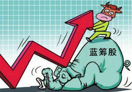 主流險企:近期積極把握藍籌股反彈機會