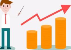 可轉債基金 今年平均收益率逾10%