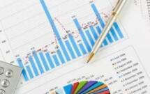 中國人壽:四維度提升投資收益