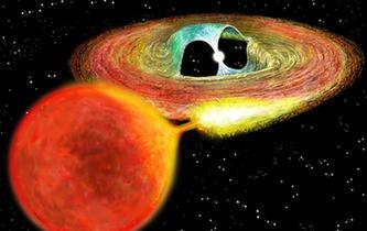 科學家破解恒星爆炸之謎