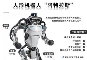 """人形機器人""""阿特拉斯""""學會了後空翻"""