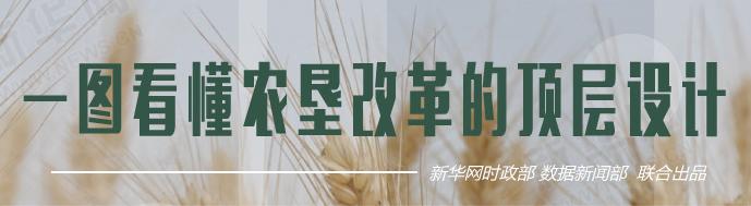 一图看懂农垦改革的顶层设计