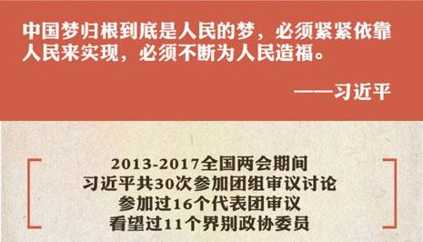 金句縱覽習近平2013-2017兩會時間