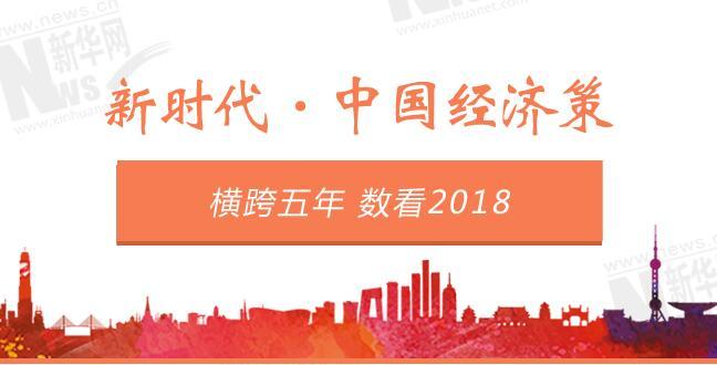 橫跨五年 數看2018——新時代·中國經濟策