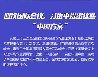 """四次國際會議,習近平提出這些""""中國方案"""""""