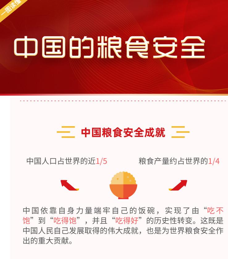 一圖讀懂《中國的糧食安全》白皮書