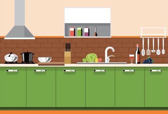 厨房消防安全注意事项