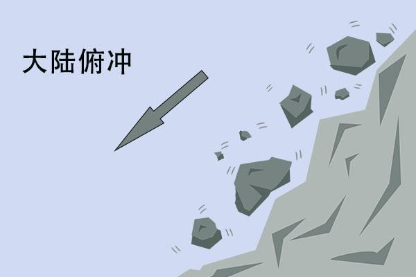地球深度的信使——造山带橄榄岩