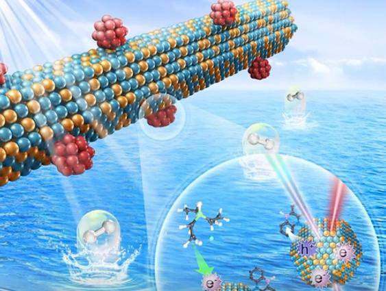 探究改造看不见的世界 分子反应动力学国家重点实验室