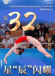 東京奧運會冠軍管晨辰