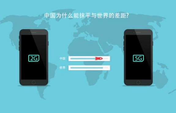 從2G到5G 中國為什麼能抹平與世界的差距