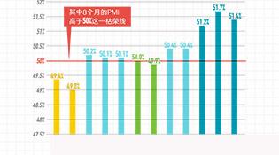 """""""據""""焦2016中國經濟成績單"""