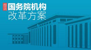 圖説國務院機構改革方案
