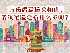 武漢軍運會有什麼不同?