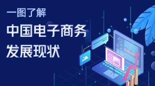 一圖了解中國電子商務發展現狀