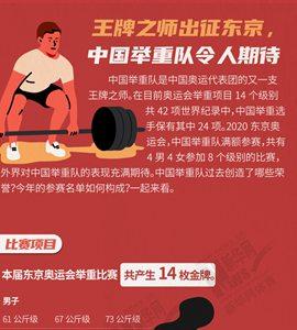 奧運知識貼丨王牌之師出徵東京,中國舉重隊令人期待