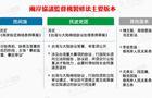 """民進黨""""兩岸協議監督條例""""惡在何處?"""