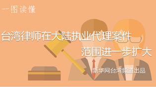 臺灣律師在大陸執業代理案件范圍進一步擴大