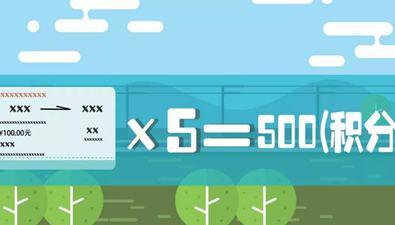 坐火車可積分換車票