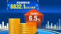 聯播快訊:1-9月我國實際使用外資同比增長6.5%