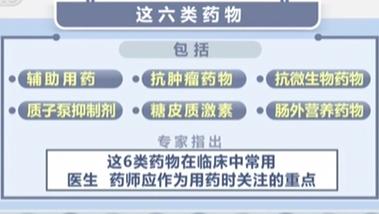 """國家衛健委:調整""""重點監控藥品目錄"""" 6類藥""""上榜"""""""