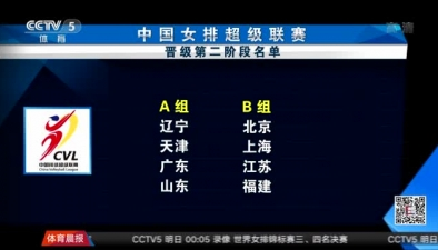 中國女排超級聯賽晉級第二階段名單
