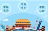 【大使看兩會】打call中國:新方案!新理念!中國為全球治理貢獻智慧