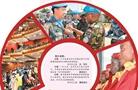 新華國際時評:推動構建更加緊密的中非命運共同體